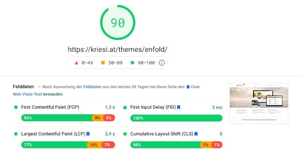 Enfold Theme Performance Page Speed Results